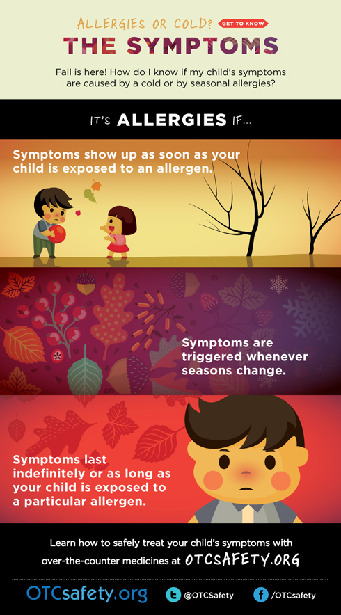 It's Allergies If...Knowing the Symptoms of Allergies vs a Cold