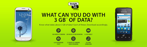 What Does 3GB of Cell Phone Data Get You? Straight Talk Wireless Service